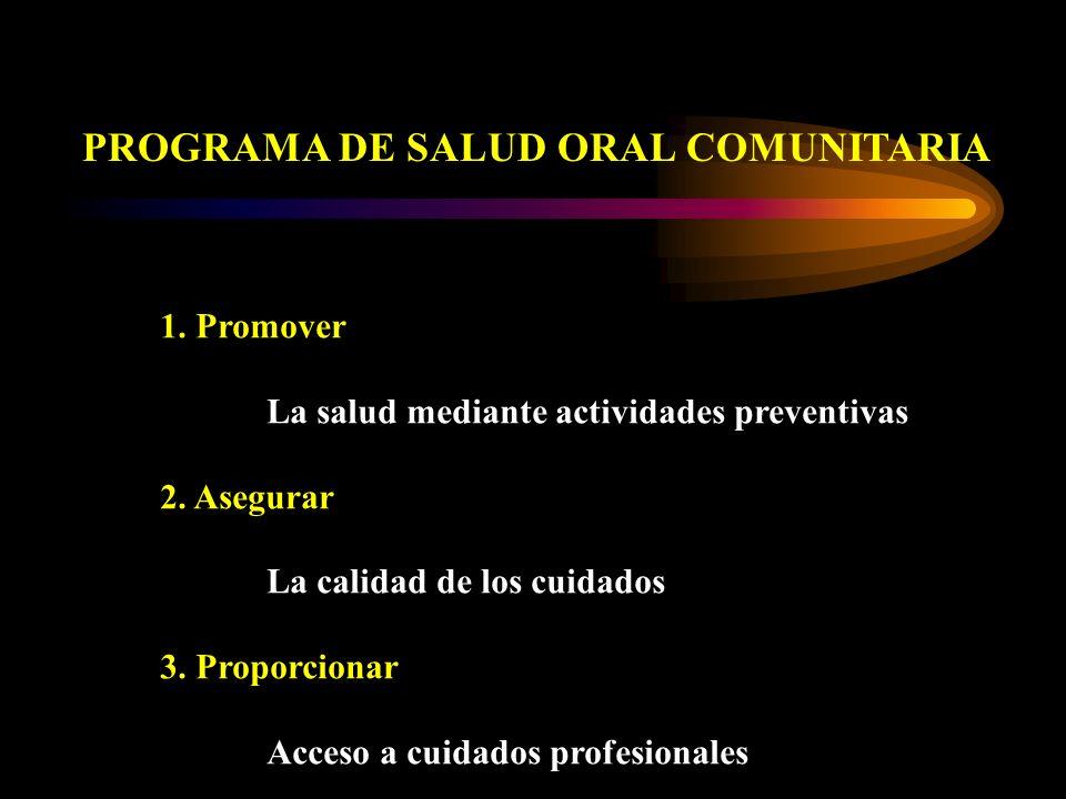 PROGRAMA DE SALUD ORAL COMUNITARIA 1. Promover La salud mediante actividades preventivas 2. Asegurar La calidad de los cuidados 3. Proporcionar Acceso