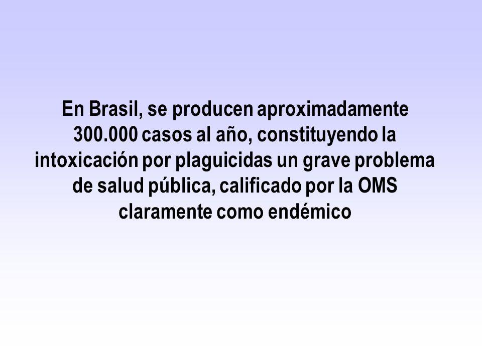 En Brasil, se producen aproximadamente 300.000 casos al año, constituyendo la intoxicación por plaguicidas un grave problema de salud pública, calific