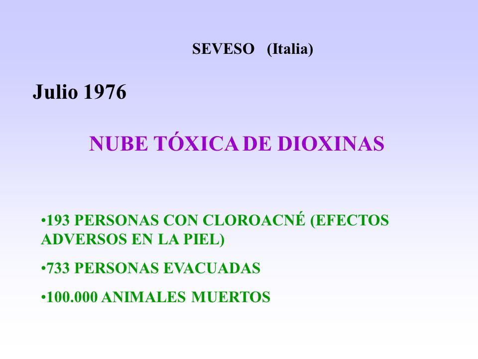 SEVESO (Italia) Julio 1976 NUBE TÓXICA DE DIOXINAS 193 PERSONAS CON CLOROACNÉ (EFECTOS ADVERSOS EN LA PIEL) 733 PERSONAS EVACUADAS 100.000 ANIMALES MU
