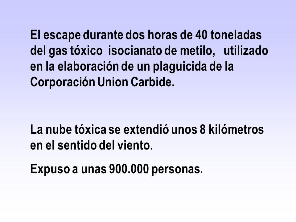 El escape durante dos horas de 40 toneladas del gas tóxico isocianato de metilo, utilizado en la elaboración de un plaguicida de la Corporación Union