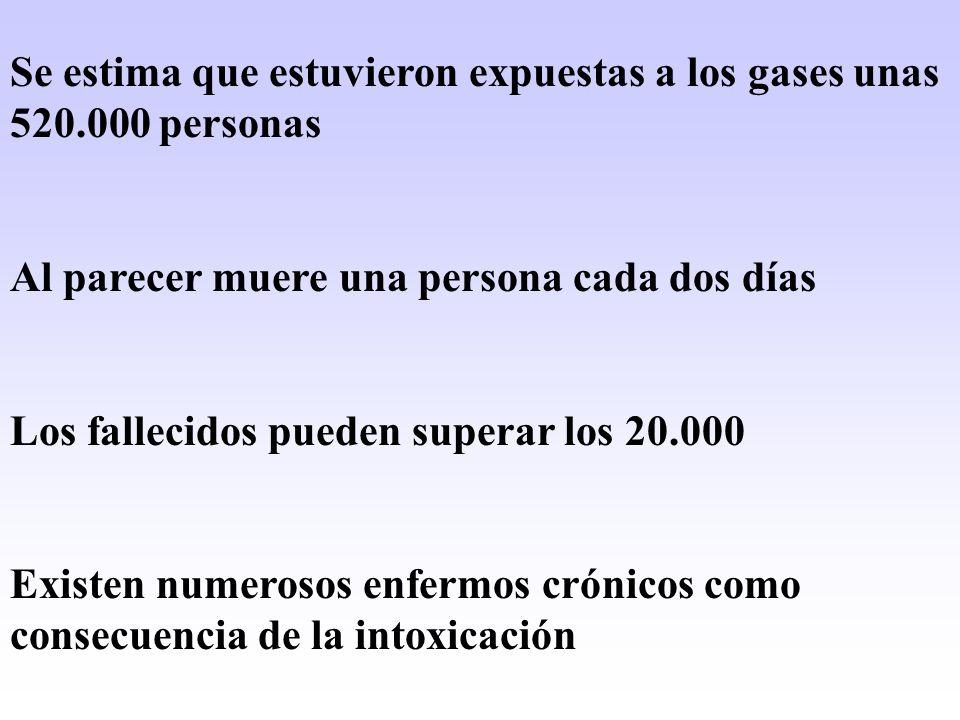 Se estima que estuvieron expuestas a los gases unas 520.000 personas Al parecer muere una persona cada dos días Los fallecidos pueden superar los 20.0