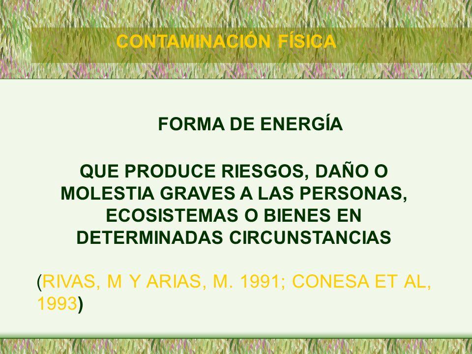 CONTAMINACIÓN FÍSICA FORMA DE ENERGÍA QUE PRODUCE RIESGOS, DAÑO O MOLESTIA GRAVES A LAS PERSONAS, ECOSISTEMAS O BIENES EN DETERMINADAS CIRCUNSTANCIAS