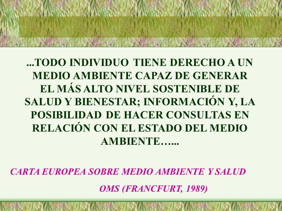 CARTA EUROPEA SOBRE MEDIO AMBIENTE Y SALUD OMS ( FRANCFURT, 1989)...TODO INDIVIDUO TIENE LA RESONSABILIDAD DE CONTRIBUIR A LA PROTECCIÓN DEL MEDIO AMBIENTE EN INTERÉS DE SU PROPIA SALUD Y DE LA SALUD DE LOS DEMÁS...