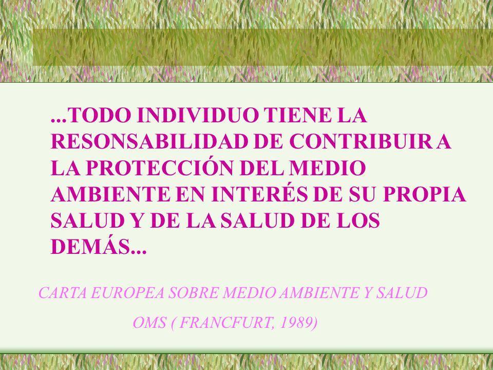 CARTA EUROPEA SOBRE MEDIO AMBIENTE Y SALUD OMS ( FRANCFURT, 1989)...TODO INDIVIDUO TIENE LA RESONSABILIDAD DE CONTRIBUIR A LA PROTECCIÓN DEL MEDIO AMB