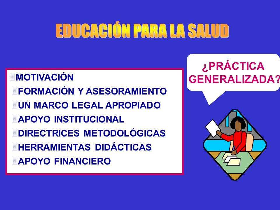 ¿PRÁCTICA GENERALIZADA? FORMACIÓN Y ASESORAMIENTO UN MARCO LEGAL APROPIADO APOYO FINANCIERO DIRECTRICES METODOLÓGICAS APOYO INSTITUCIONAL HERRAMIENTAS