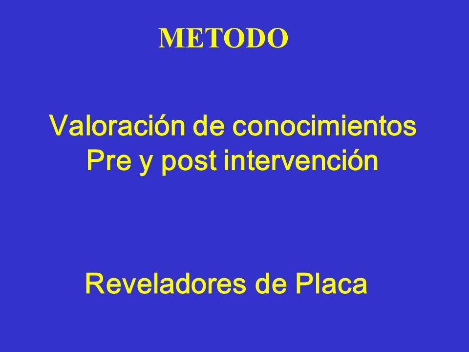 METODO Valoración de conocimientos Pre y post intervención Reveladores de Placa