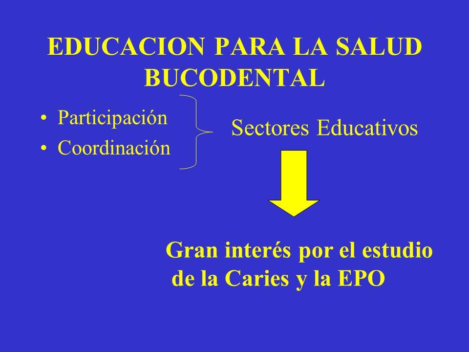 EDUCACION PARA LA SALUD BUCODENTAL Participación Coordinación Sectores Educativos Gran interés por el estudio de la Caries y la EPO