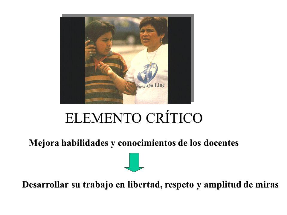 Educación intercultural Integración de cultura y costumbres Prevención de actitudes racistas