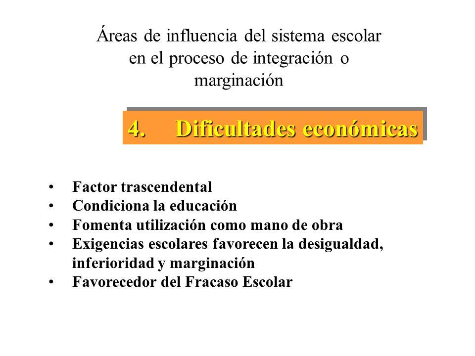 Áreas de influencia del sistema escolar en el proceso de integración o marginación Proceso de adquisición de segunda lengua Es complejo y difícil.