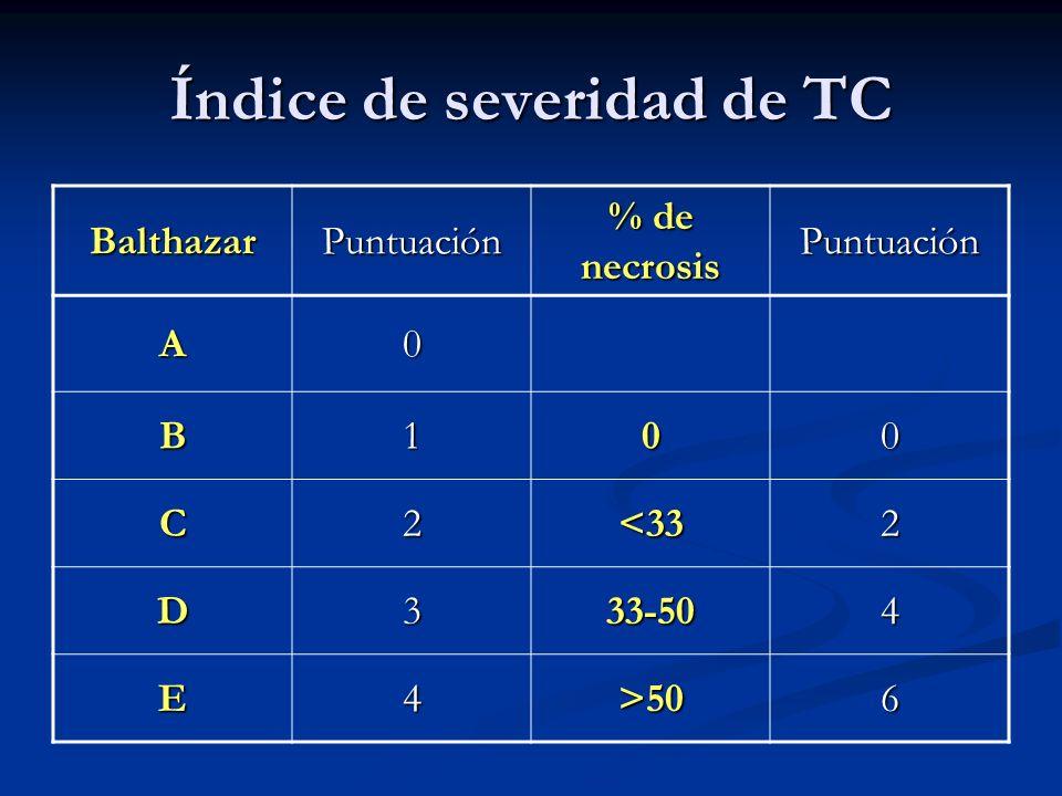 Índice de severidad de TC BalthazarPuntuación % de necrosis Puntuación A0 B100 C2<332 D333-504 E4>506