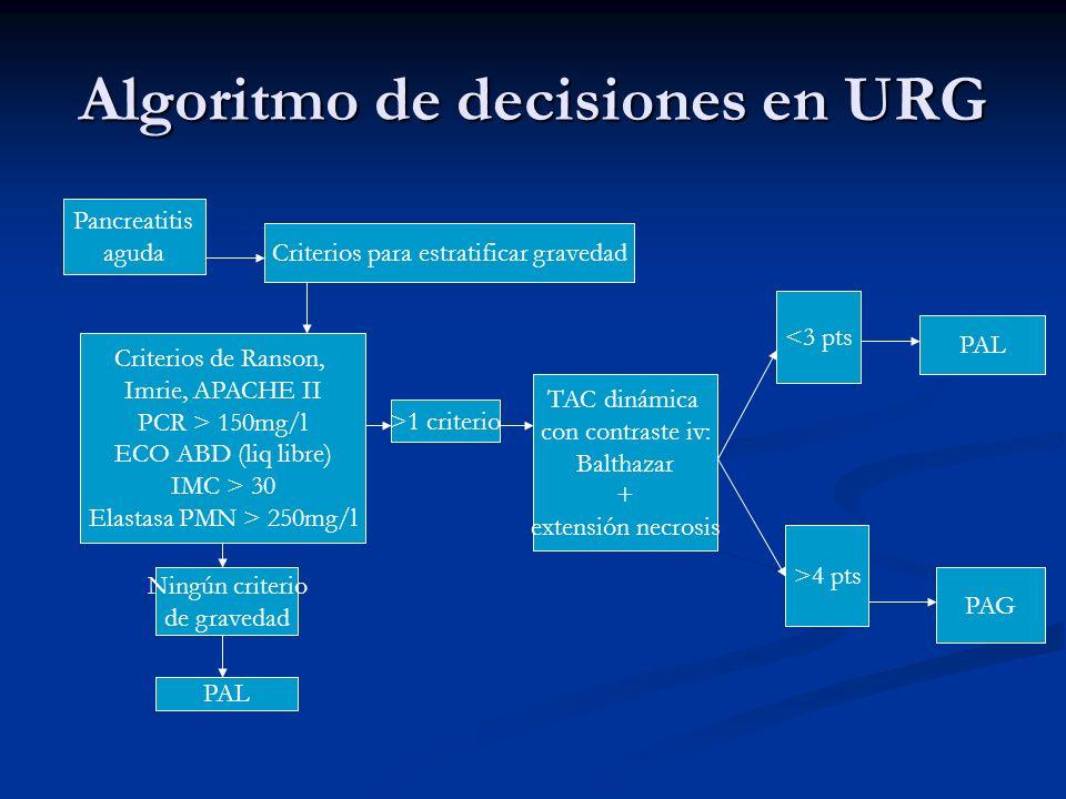 Algoritmo de decisiones en URG Pancreatitis aguda Criterios para estratificar gravedad Criterios de Ranson, Imrie, APACHE II PCR > 150mg/l ECO ABD (li