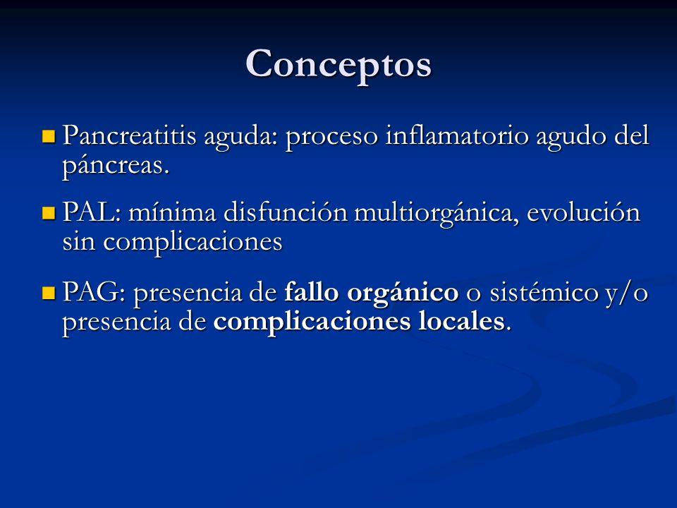 Conceptos Pancreatitis aguda: proceso inflamatorio agudo del páncreas. Pancreatitis aguda: proceso inflamatorio agudo del páncreas. PAL: mínima disfun