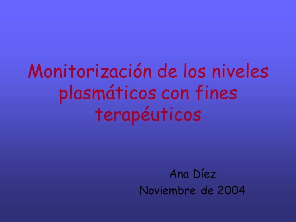 Monitorización de los niveles plasmáticos con fines terapéuticos Ana Díez Noviembre de 2004