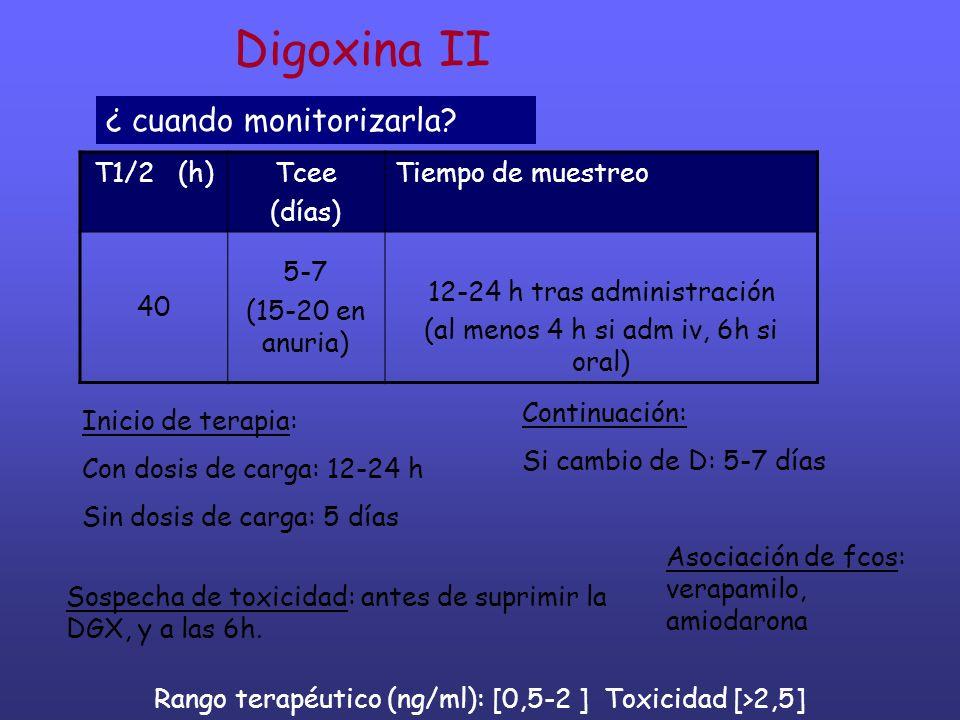 Digoxina II ¿ cuando monitorizarla? T1/2 (h)Tcee (días) Tiempo de muestreo 40 5-7 (15-20 en anuria) 12-24 h tras administración (al menos 4 h si adm i