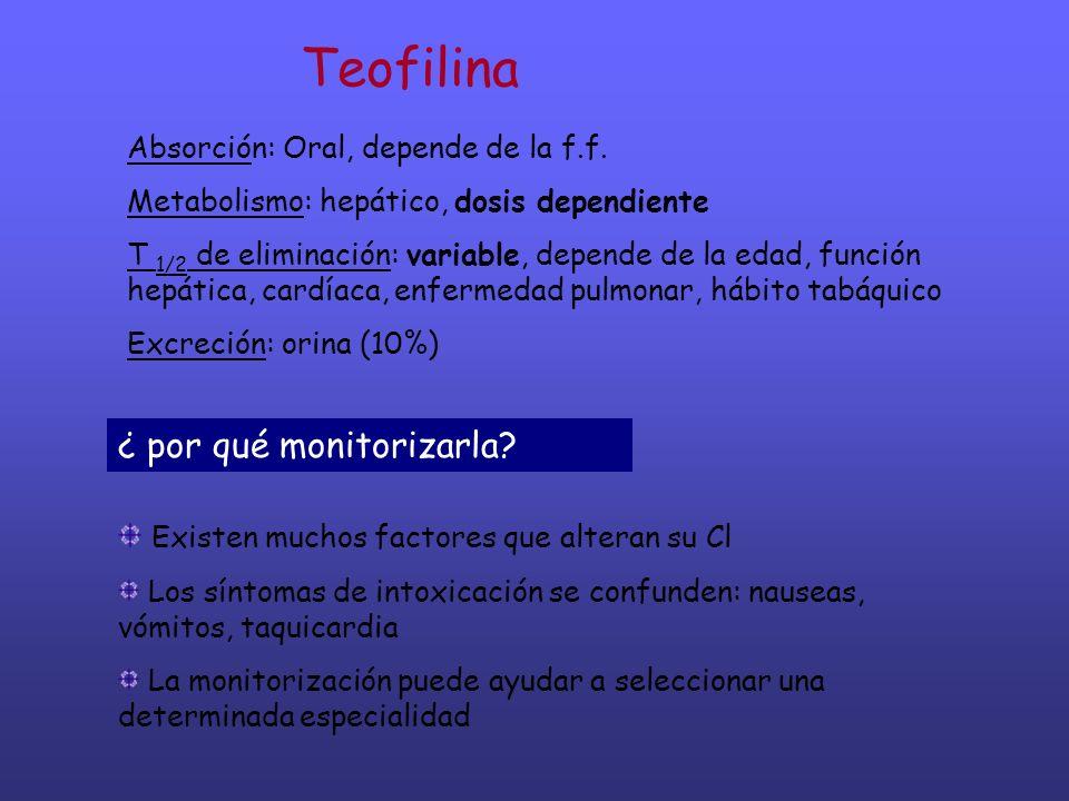 Teofilina Absorción: Oral, depende de la f.f. Metabolismo: hepático, dosis dependiente T 1/2 de eliminación: variable, depende de la edad, función hep