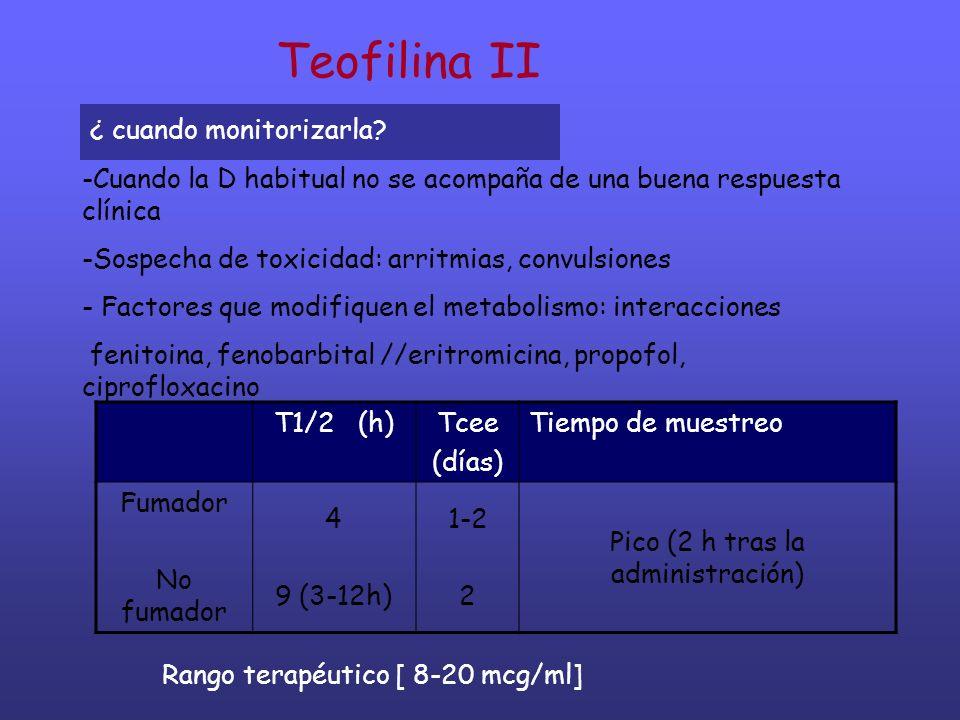 Teofilina II ¿ cuando monitorizarla? T1/2 (h)Tcee (días) Tiempo de muestreo Fumador No fumador 4 9 (3-12h) 1-2 2 Pico (2 h tras la administración) -Cu