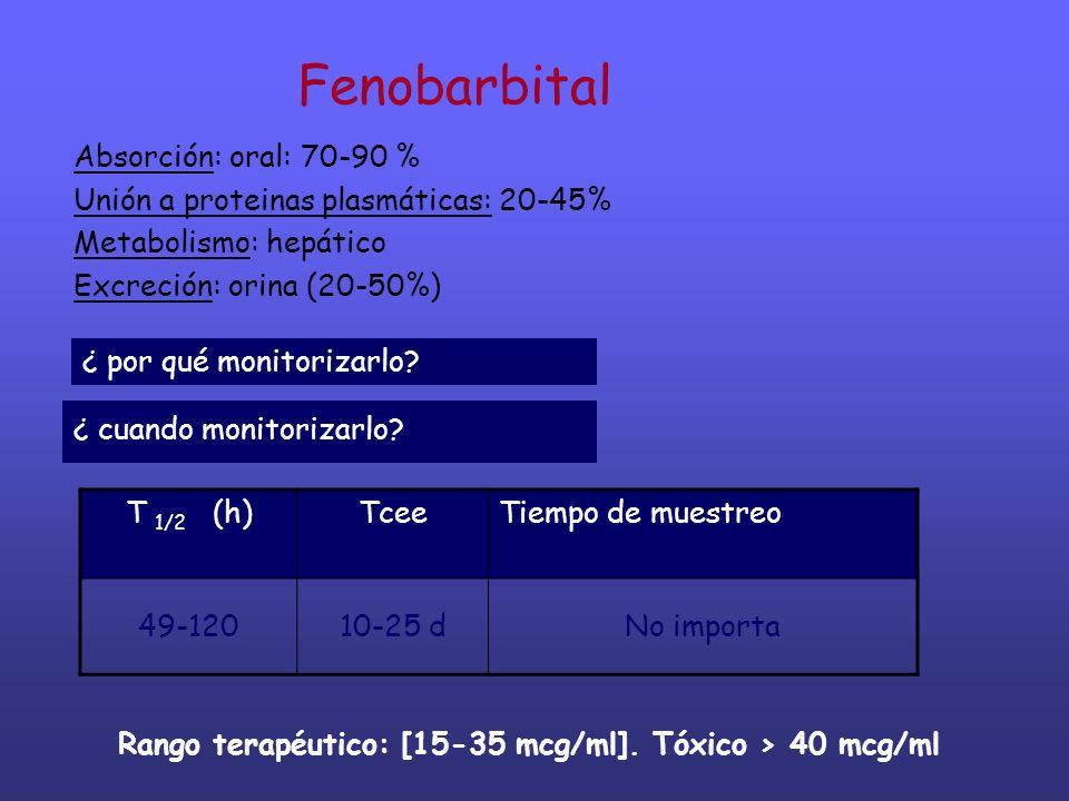 Fenobarbital Absorción: oral: 70-90 % Unión a proteinas plasmáticas: 20-45% Metabolismo: hepático Excreción: orina (20-50%) ¿ por qué monitorizarlo? ¿