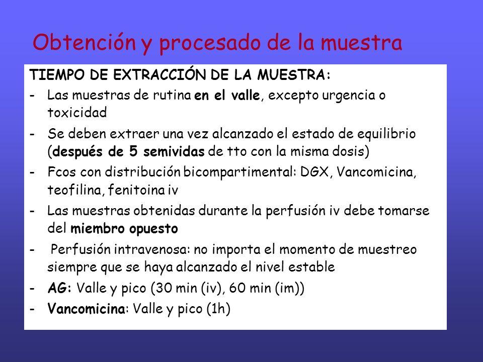 Obtención y procesado de la muestra TIEMPO DE EXTRACCIÓN DE LA MUESTRA: -Las muestras de rutina en el valle, excepto urgencia o toxicidad -Se deben ex