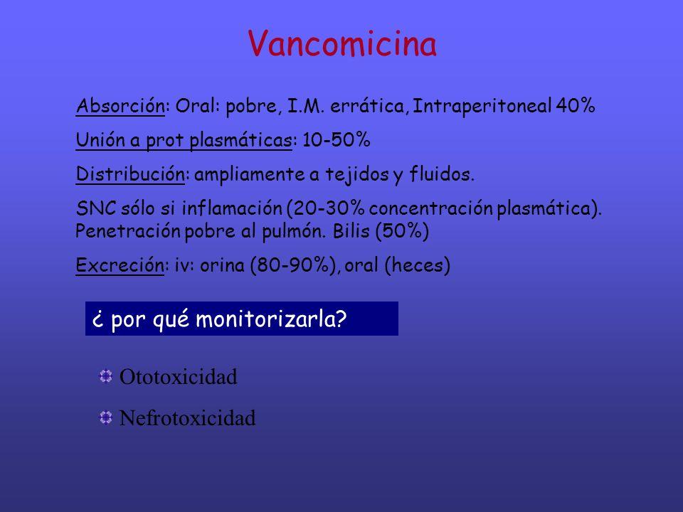 Vancomicina Absorción: Oral: pobre, I.M. errática, Intraperitoneal 40% Unión a prot plasmáticas: 10-50% Distribución: ampliamente a tejidos y fluidos.