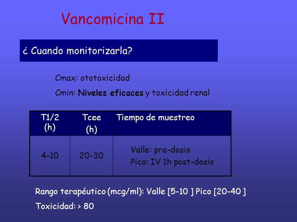 T1/2 (h) Tcee (h) Tiempo de muestreo 4-1020-30 Valle: pre-dosis Pico: IV 1h post-dosis ¿ Cuando monitorizarla? Vancomicina II Cmax: ototoxicidad Cmin: