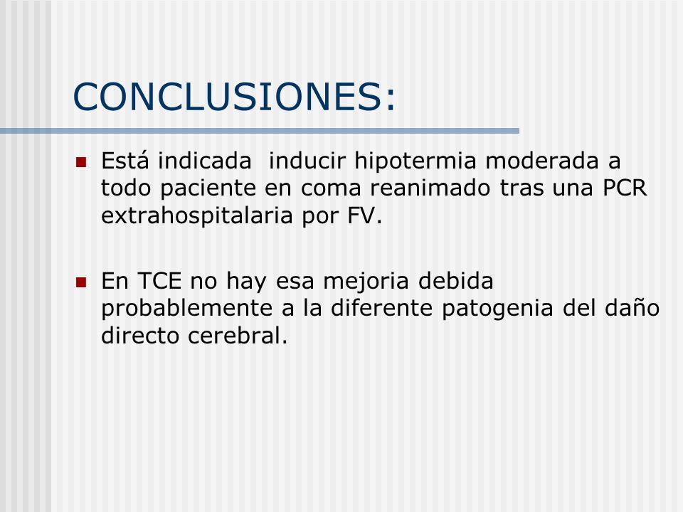 CONCLUSIONES: Está indicada inducir hipotermia moderada a todo paciente en coma reanimado tras una PCR extrahospitalaria por FV. En TCE no hay esa mej