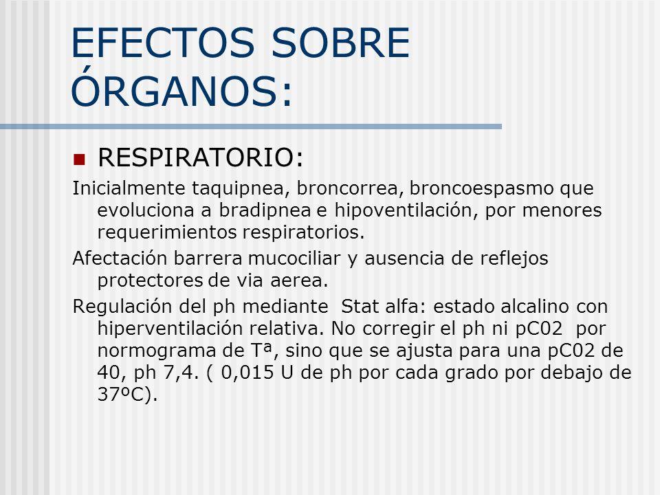 EFECTOS SOBRE ÓRGANOS: RESPIRATORIO: Inicialmente taquipnea, broncorrea, broncoespasmo que evoluciona a bradipnea e hipoventilación, por menores reque