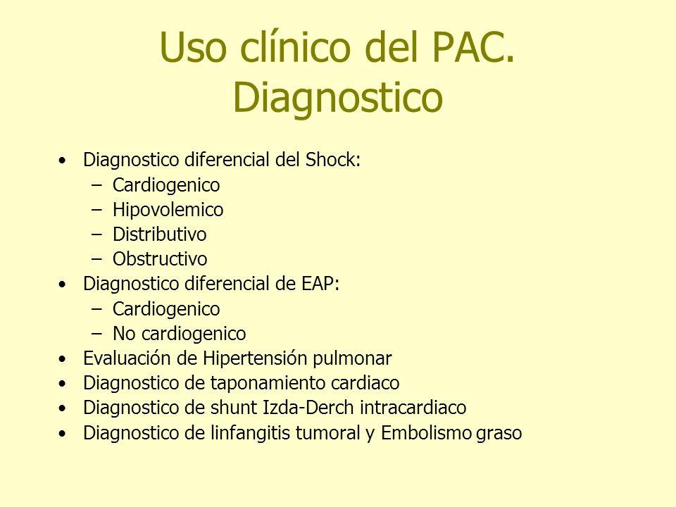 Uso clínico del PAC.
