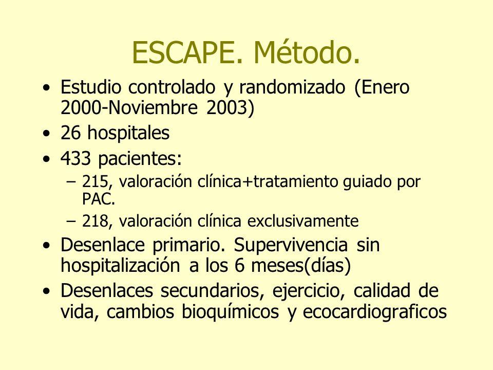 Objetivos del estudio Investigar la epidemiología del uso de los PAC en Europa.