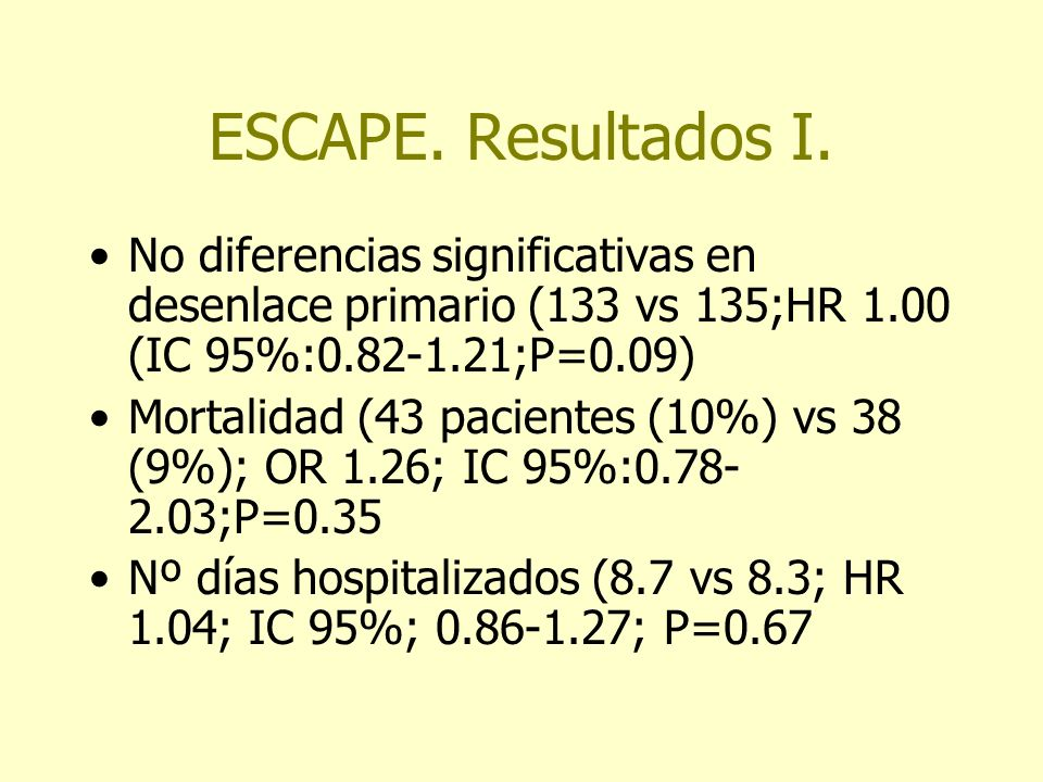 ESCAPE. Resultados I. No diferencias significativas en desenlace primario (133 vs 135;HR 1.00 (IC 95%:0.82-1.21;P=0.09) Mortalidad (43 pacientes (10%)