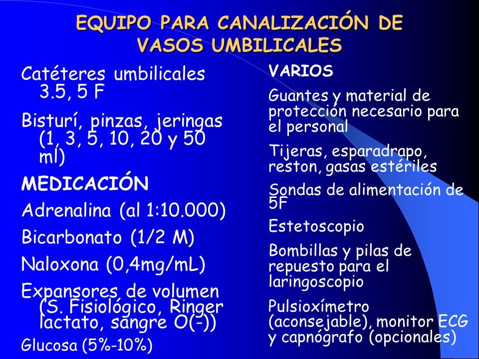 EQUIPO PARA CANALIZACIÓN DE VASOS UMBILICALES Catéteres umbilicales 3.5, 5 F Bisturí, pinzas, jeringas (1, 3, 5, 10, 20 y 50 ml) MEDICACIÓN Adrenalina