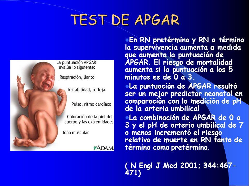 TEST DE APGAR En RN pretérmino y RN a término la supervivencia aumenta a medida que aumenta la puntuación de APGAR. El riesgo de mortalidad aumenta si