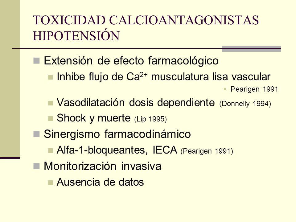 TOXICIDAD CALCIOANTAGONISTAS HIPOTENSIÓN Extensión de efecto farmacológico Inhibe flujo de Ca 2+ musculatura lisa vascular Pearigen 1991 Vasodilatació