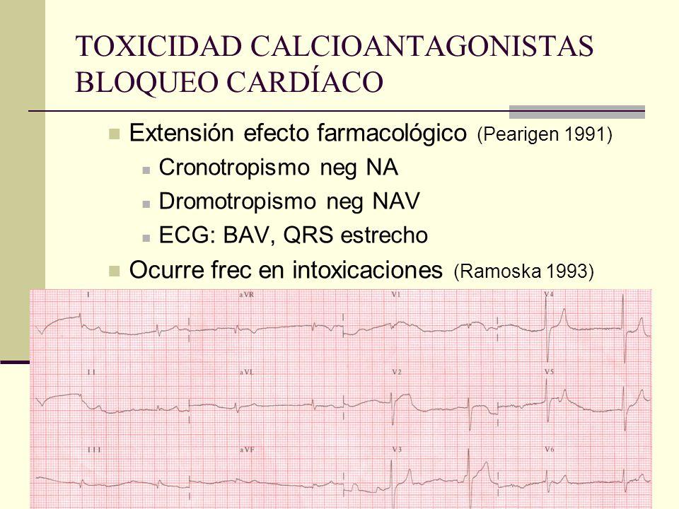 TOXICIDAD CALCIOANTAGONISTAS BLOQUEO CARDÍACO Extensión efecto farmacológico (Pearigen 1991) Cronotropismo neg NA Dromotropismo neg NAV ECG: BAV, QRS