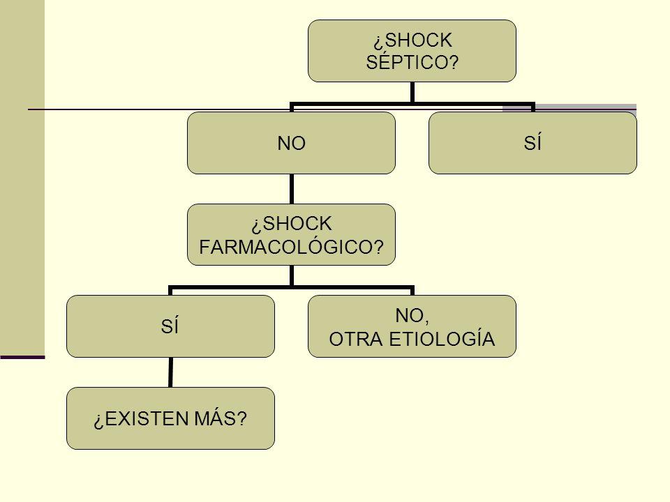 ¿SHOCK SÉPTICO? NO ¿SHOCK FARMACOLÓGICO? SÍ ¿EXISTEN MÁS? NO, OTRA ETIOLOGÍA SÍ