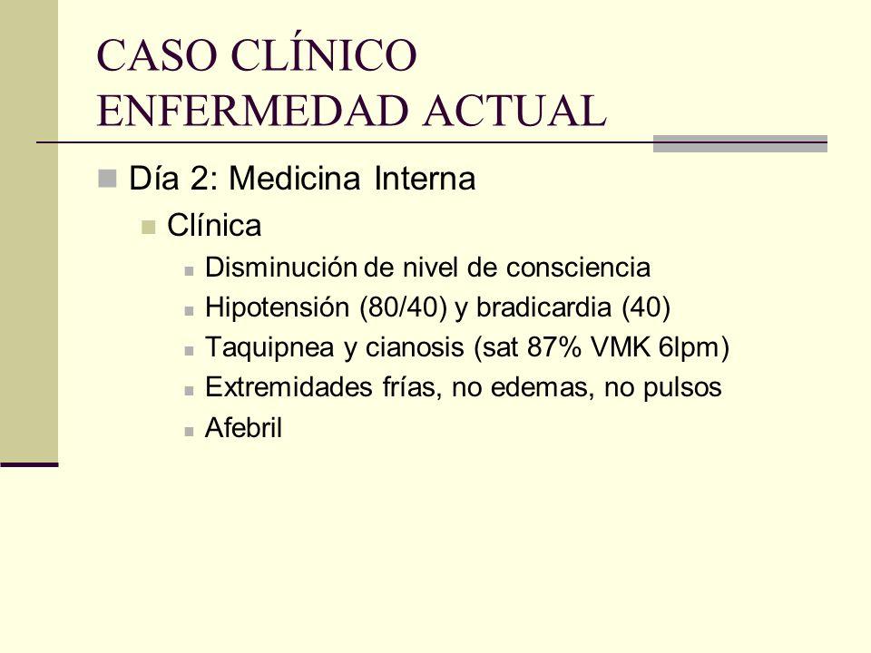CASO CLÍNICO ENFERMEDAD ACTUAL Día 2: Medicina Interna Clínica Disminución de nivel de consciencia Hipotensión (80/40) y bradicardia (40) Taquipnea y
