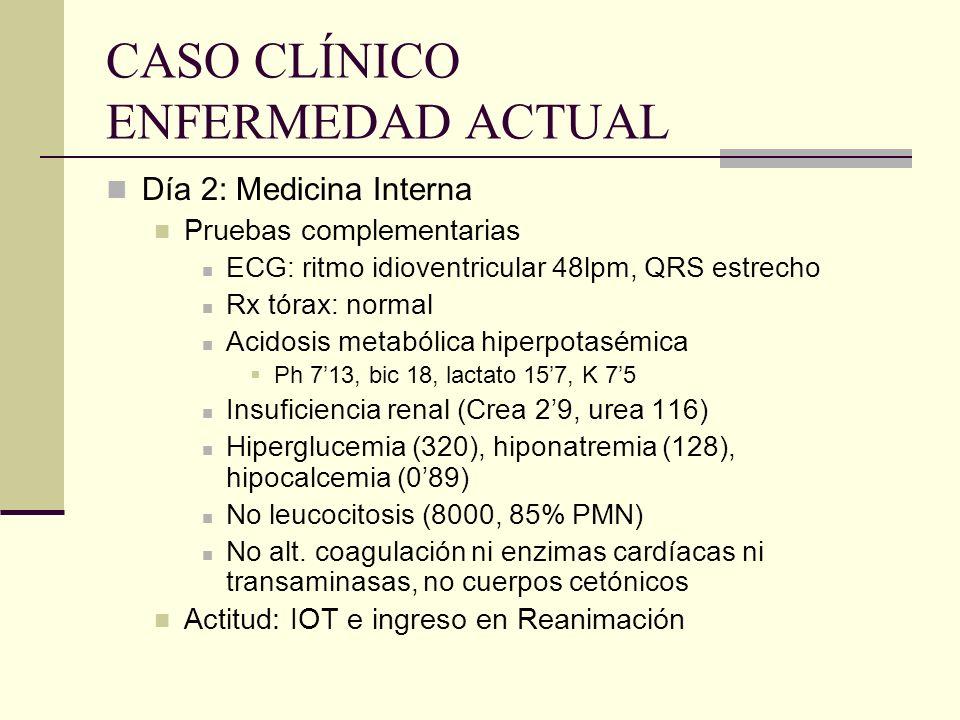CASO CLÍNICO ENFERMEDAD ACTUAL Día 2: Medicina Interna Pruebas complementarias ECG: ritmo idioventricular 48lpm, QRS estrecho Rx tórax: normal Acidosi