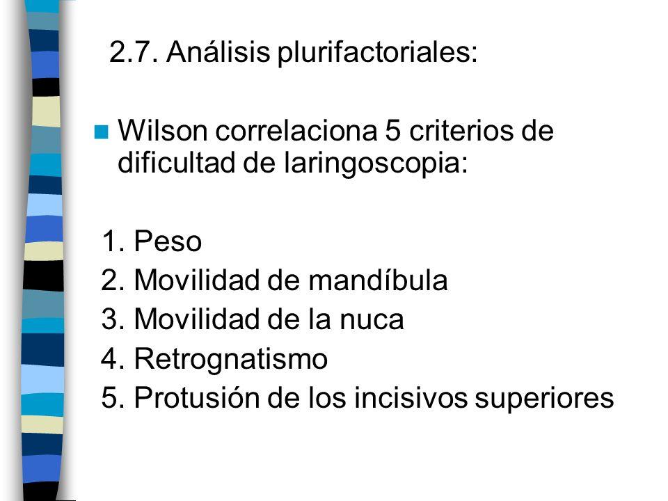 2.7.Análisis plurifactoriales: Wilson correlaciona 5 criterios de dificultad de laringoscopia: 1.