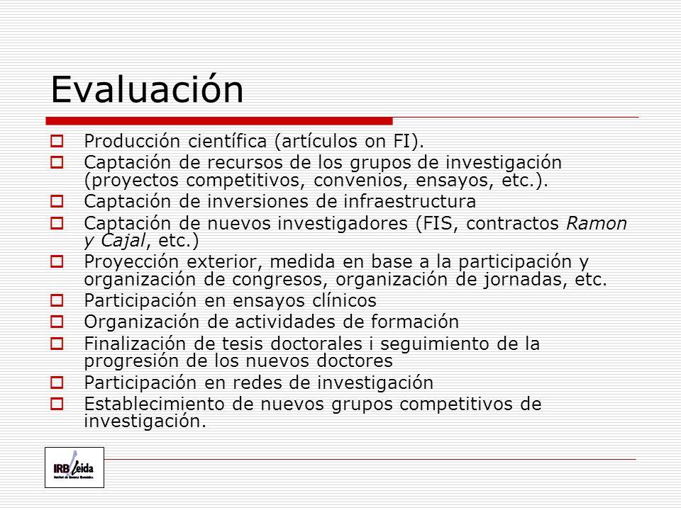 Evaluación Producción científica (artículos on FI).