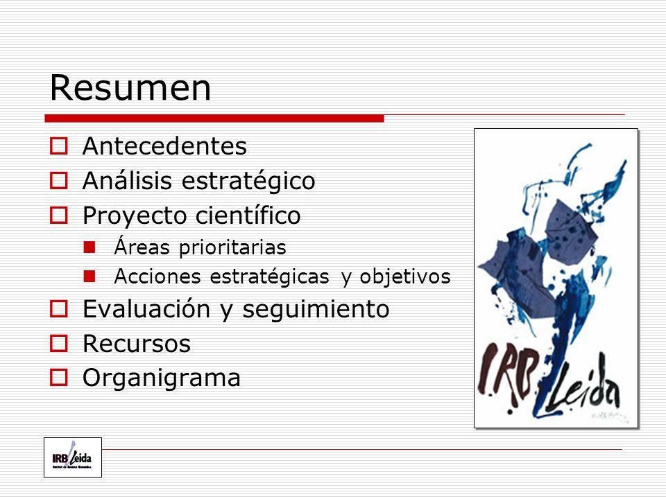 Resumen Antecedentes Análisis estratégico Proyecto científico Áreas prioritarias Acciones estratégicas y objetivos Evaluación y seguimiento Recursos Organigrama