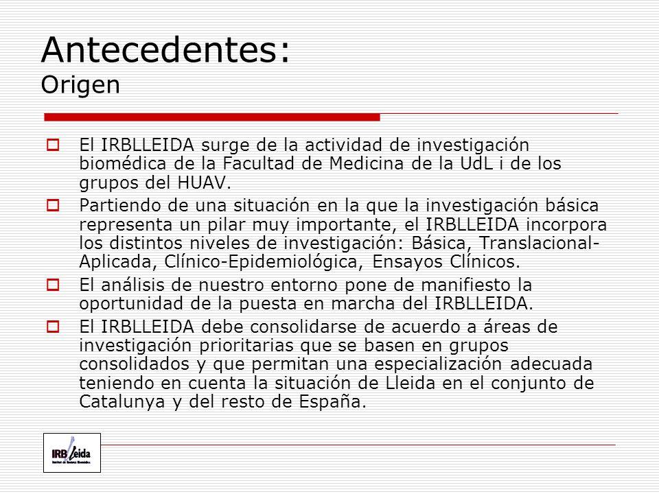 Antecedentes: Origen El IRBLLEIDA surge de la actividad de investigación biomédica de la Facultad de Medicina de la UdL i de los grupos del HUAV.