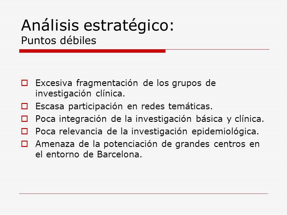 Análisis estratégico: Puntos débiles Excesiva fragmentación de los grupos de investigación clínica.