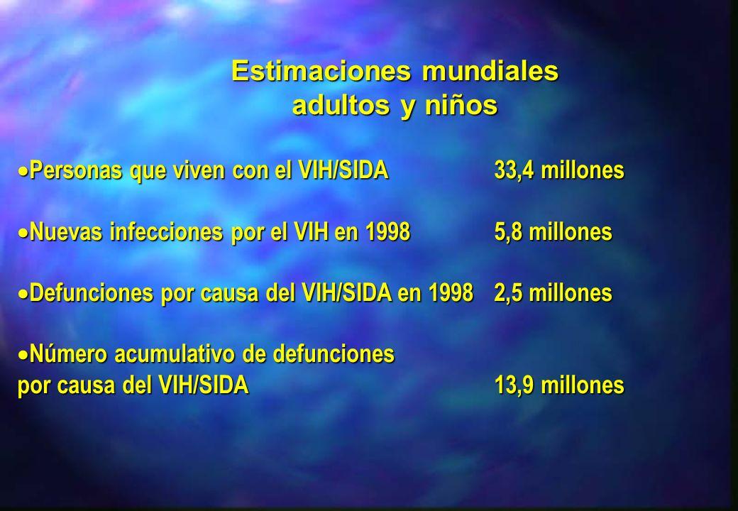 Estado y tendencias de la epidemia del VIH/SIDA en el mundo