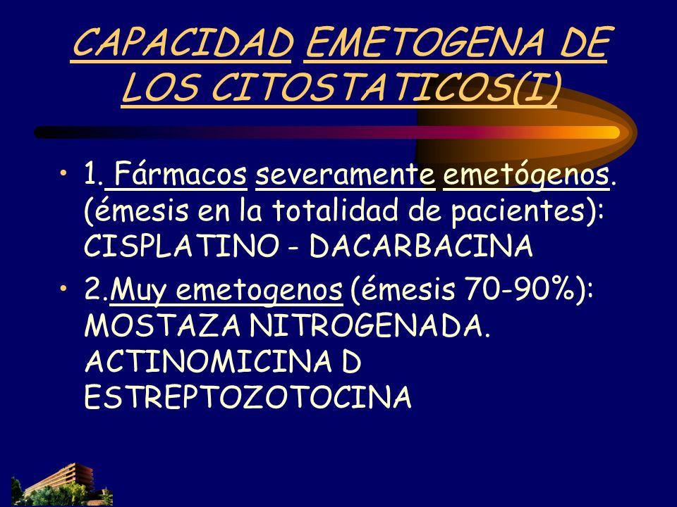 CAPACIDAD EMETOGENA DE LOS CITOSTATICOS(I) 1. Fármacos severamente emetógenos. (émesis en la totalidad de pacientes): CISPLATINO - DACARBACINA 2.Muy e