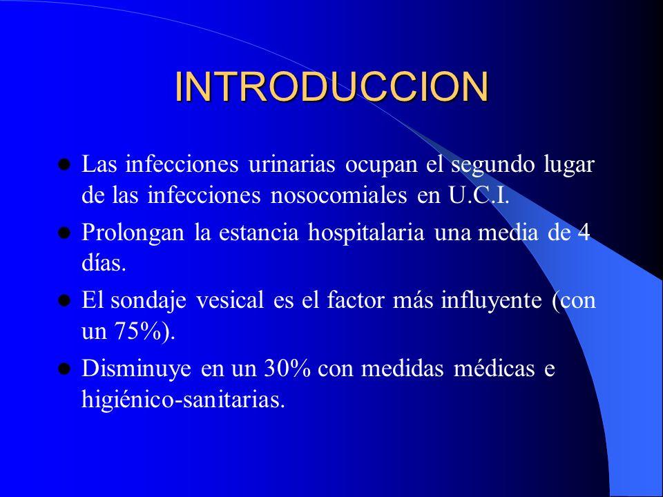 INTRODUCCION Las infecciones urinarias ocupan el segundo lugar de las infecciones nosocomiales en U.C.I. Prolongan la estancia hospitalaria una media