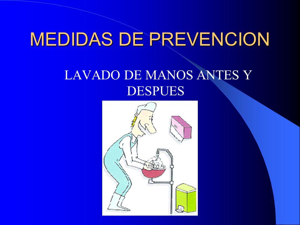 MEDIDAS DE PREVENCION LAVADO DE MANOS ANTES Y DESPUES