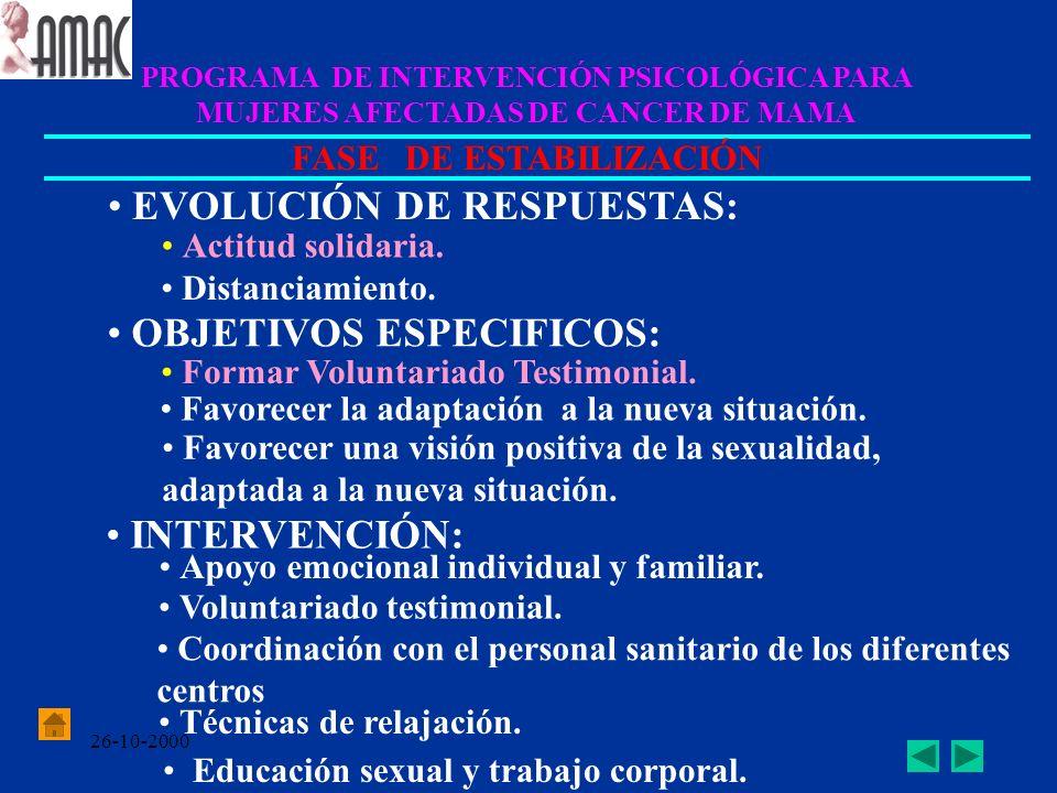 26-10-2000 PROGRAMA DE INTERVENCIÓN PSICOLÓGICA PARA MUJERES AFECTADAS DE CANCER DE MAMA FASE DE ESTABILIZACIÓN EVOLUCIÓN DE RESPUESTAS: Actitud solid