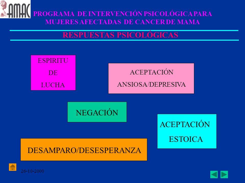 26-10-2000 PROGRAMA DE INTERVENCIÓN PSICOLÓGICA PARA MUJERES AFECTADAS DE CANCER DE MAMA RESPUESTAS PSICOLÓGICAS NEGACIÓN ESPIRITU DE LUCHA ACEPTACIÓN