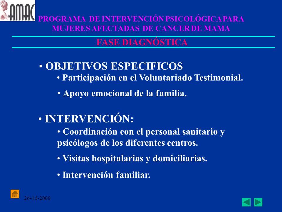 26-10-2000 PROGRAMA DE INTERVENCIÓN PSICOLÓGICA PARA MUJERES AFECTADAS DE CANCER DE MAMA FASE DIAGNÓSTICA OBJETIVOS ESPECIFICOS Participación en el Vo