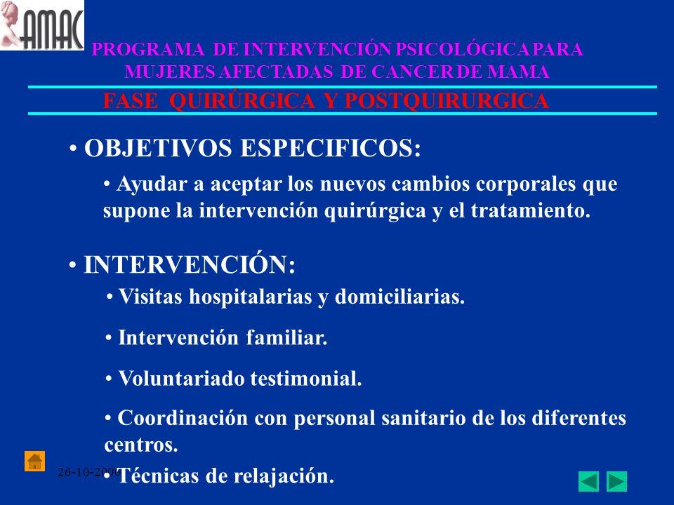 26-10-2000 PROGRAMA DE INTERVENCIÓN PSICOLÓGICA PARA MUJERES AFECTADAS DE CANCER DE MAMA FASE QUIRÚRGICA Y POSTQUIRURGICA OBJETIVOS ESPECIFICOS: INTER