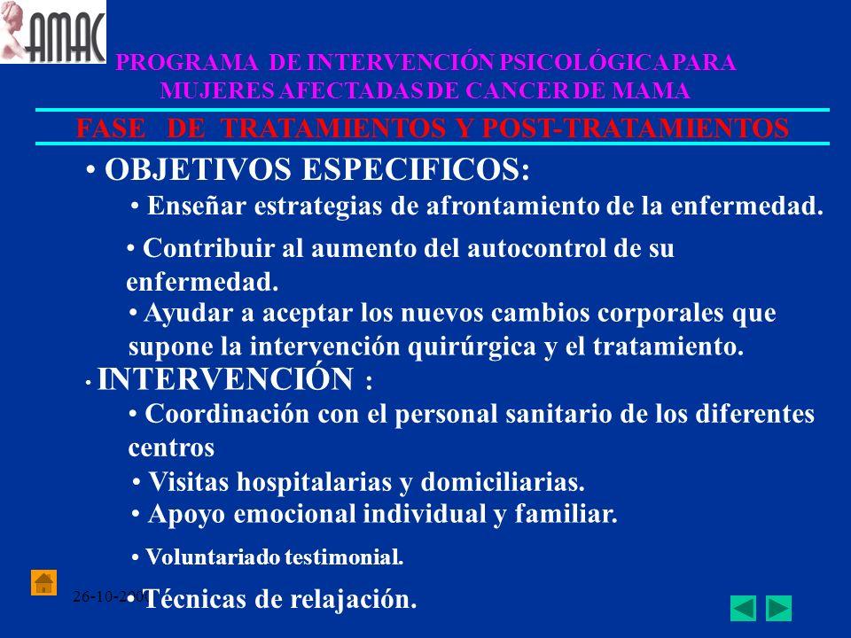 26-10-2000 PROGRAMA DE INTERVENCIÓN PSICOLÓGICA PARA MUJERES AFECTADAS DE CANCER DE MAMA FASE DE TRATAMIENTOS Y POST-TRATAMIENTOS OBJETIVOS ESPECIFICO